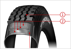 Image:Other Tyre Construction