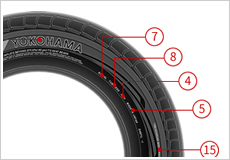 Image:Sidewall Branding for Passenger Car Tyre